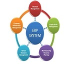 ERP<br>Complete ERP Solution
